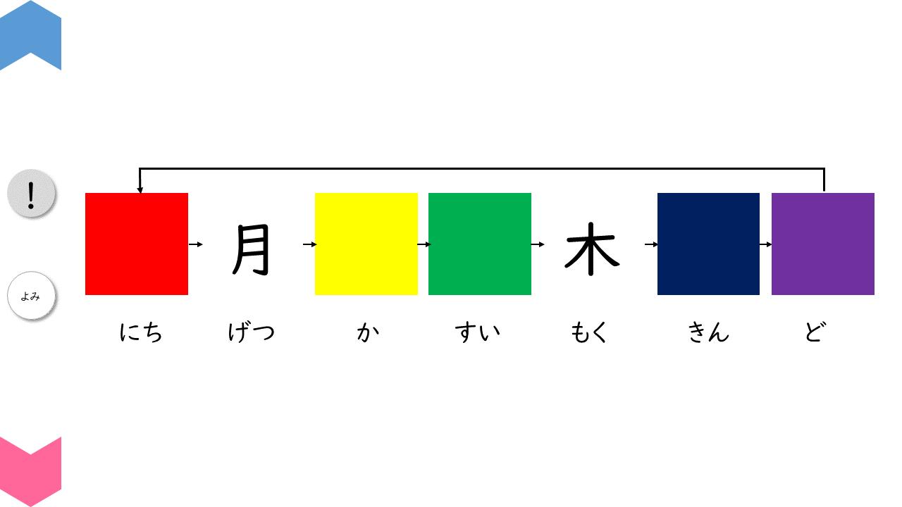 02001[国語]なかまの漢字