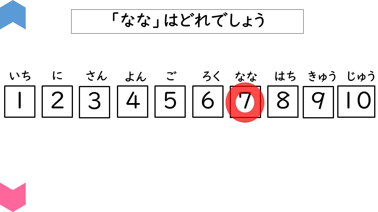 04005[ma]WhichIsNumber1-10