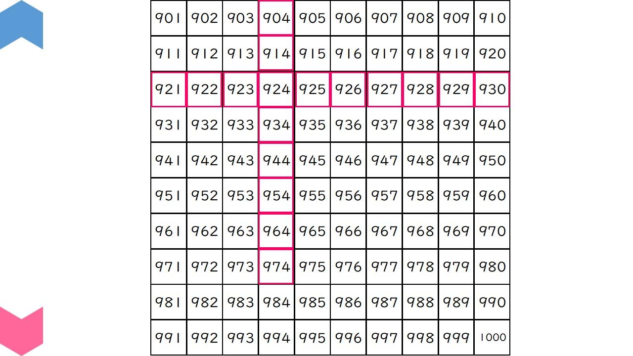 04048[ma]Number1-1000OnOff(Frame)