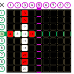 04057[ma]MultiplicationGame