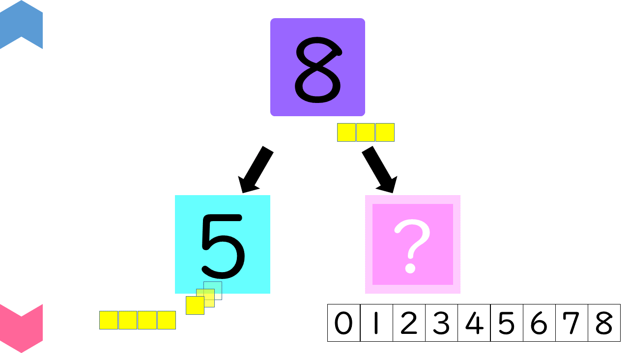 04065[ma]NumberComposition8