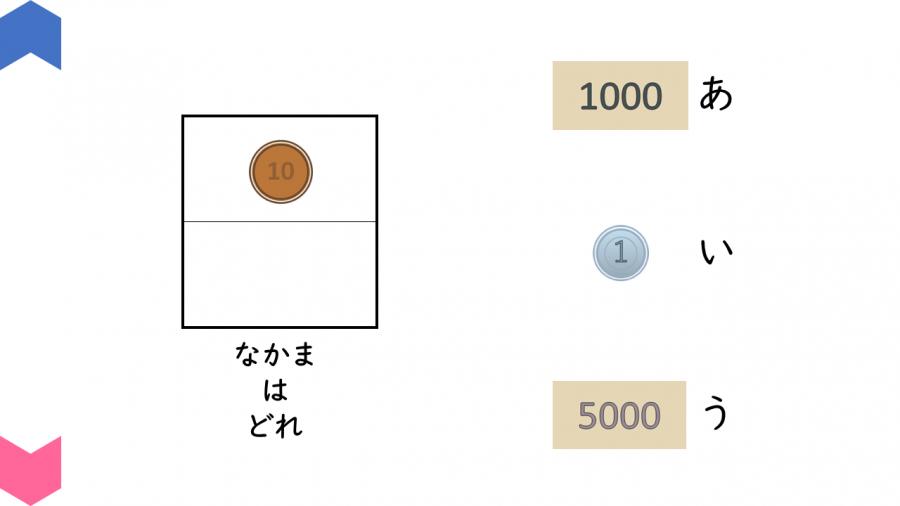 01001[生活]なかまはどれ(お金)