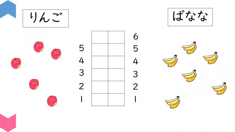 04003[算数]どちらがおおいかな