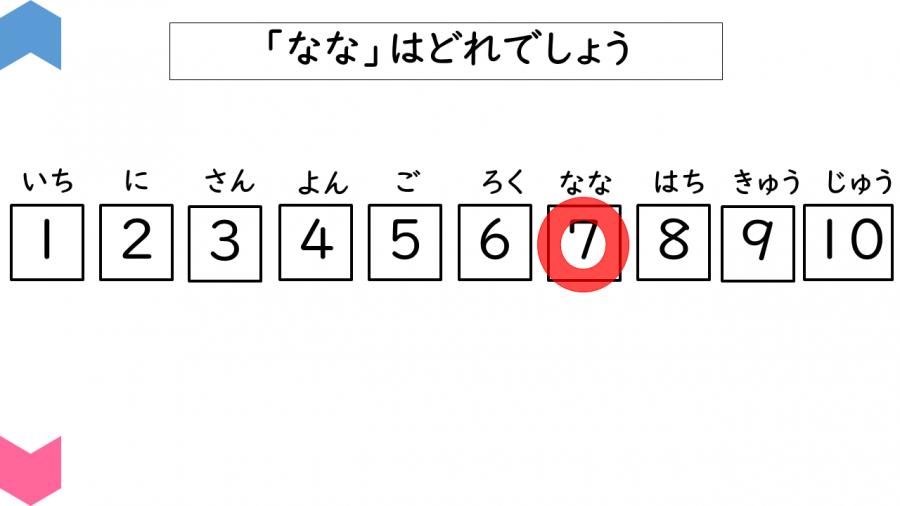 04005[算数]数字はどれ?(1-10)