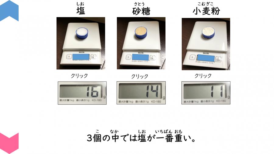 05008[理科]同じ体積のものの重さ