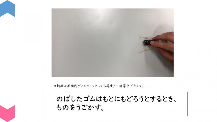 05010[理科]ゴムの力を知ろう