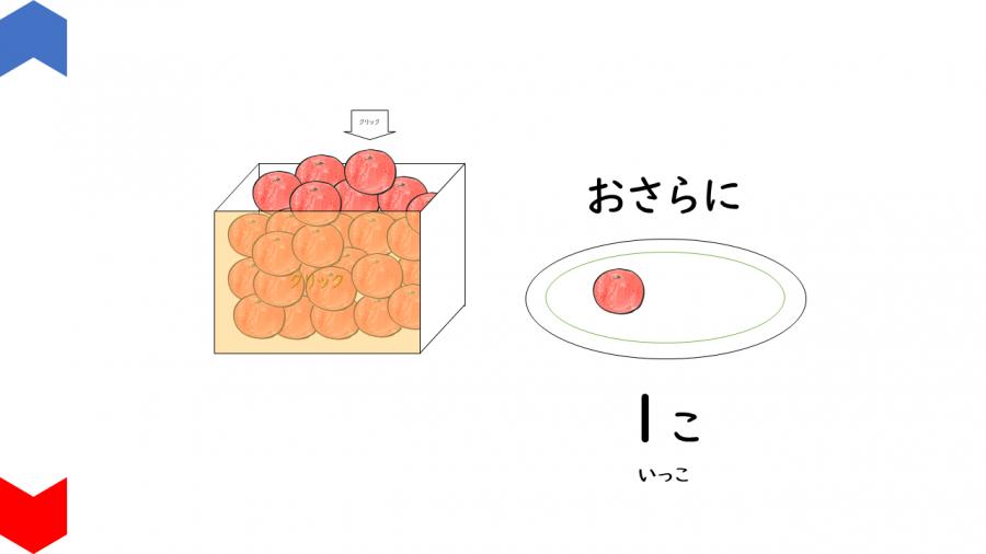 04016[算数]おさらに〇こ(1,2,たくさん)