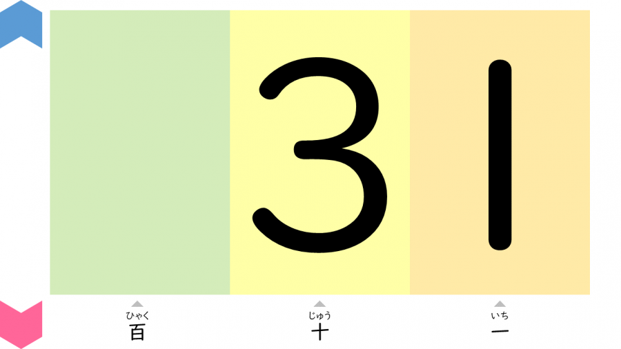 04044[数学]3位数まで