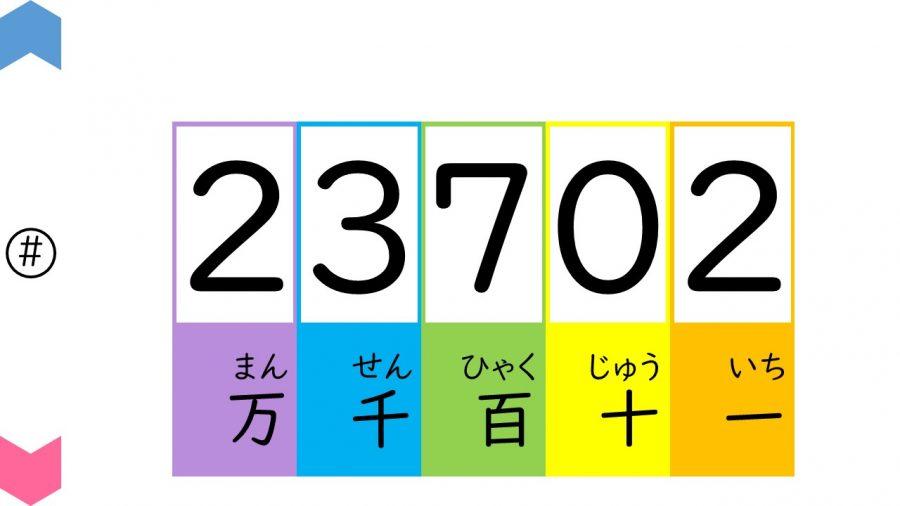 04046[数学]数字を読もう(押すと作れる編)