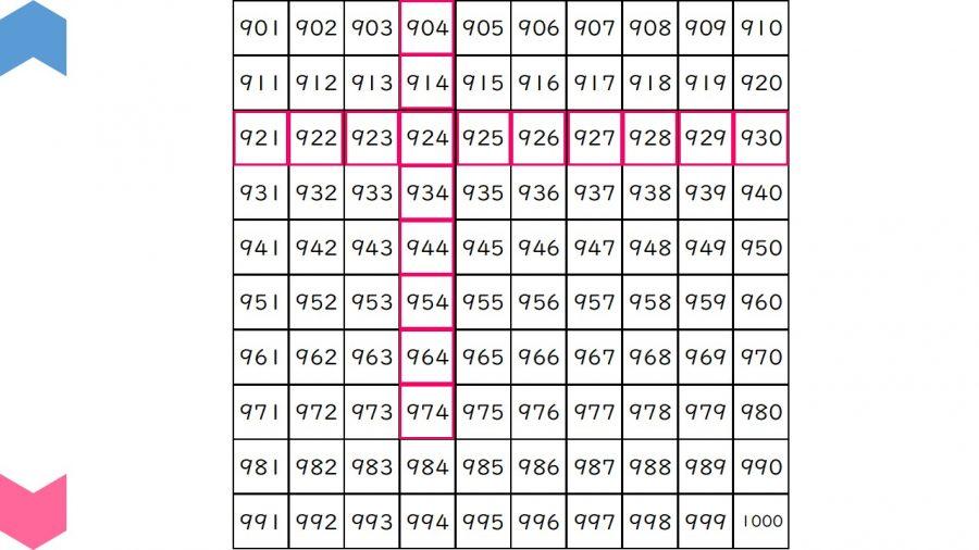 04048[数学]1から1000までならんだ数字(枠のON/OFFができる)
