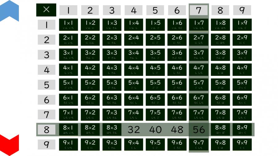 04052[数学]押してたしかめる九九の表