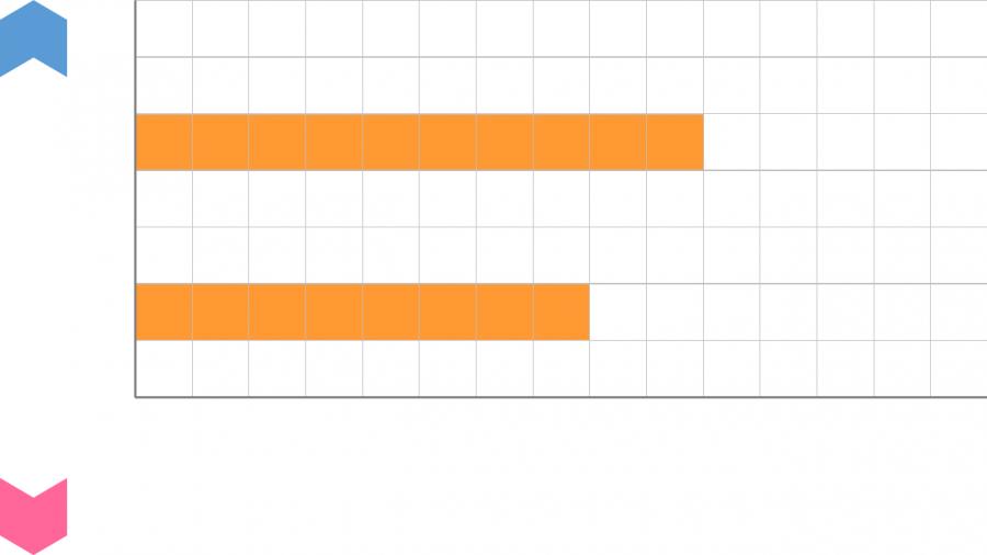 04054[数学]棒グラフ(15×7)