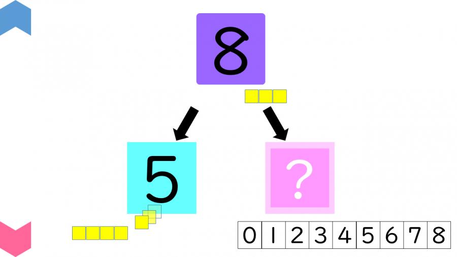 04065[算数]8をわける